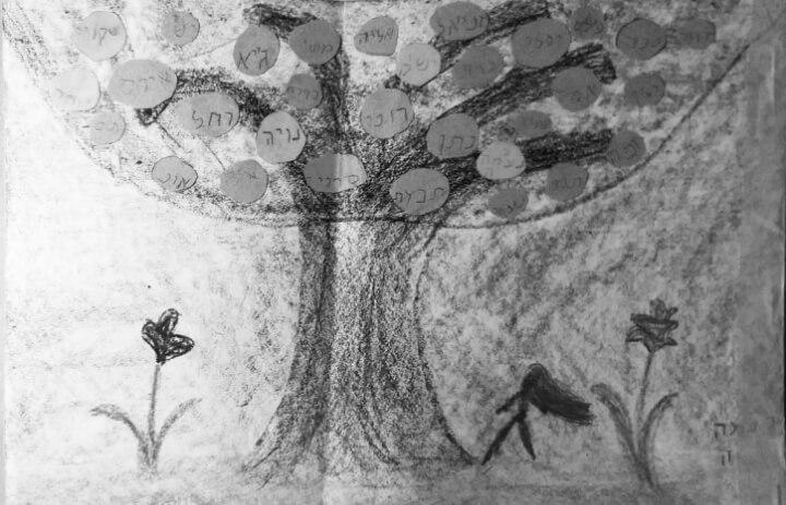 עץ שמות הילדים. קבלה ויחסי יחיד-יחד